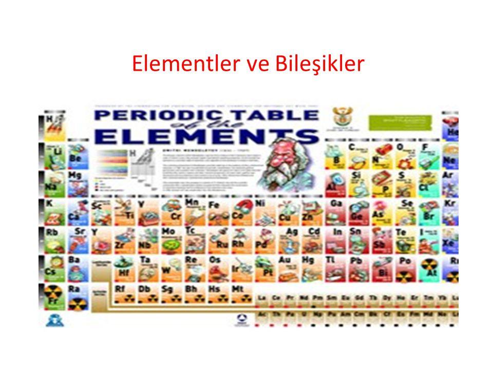 Elementler ve Bileşikler