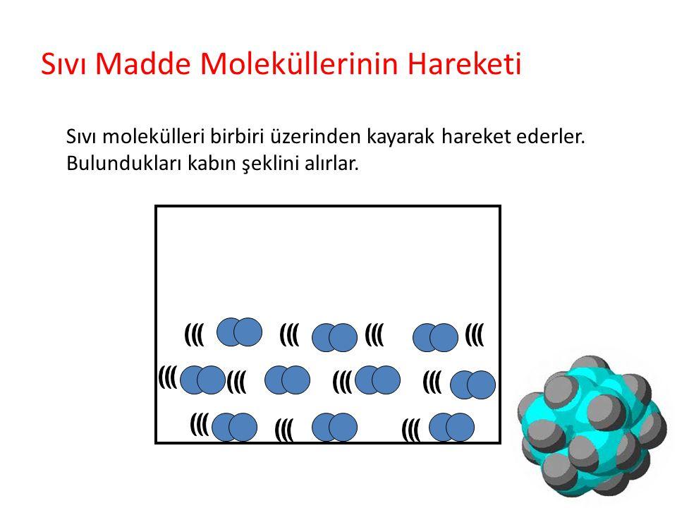 Sıvı Madde Moleküllerinin Hareketi Sıvı molekülleri birbiri üzerinden kayarak hareket ederler. Bulundukları kabın şeklini alırlar.