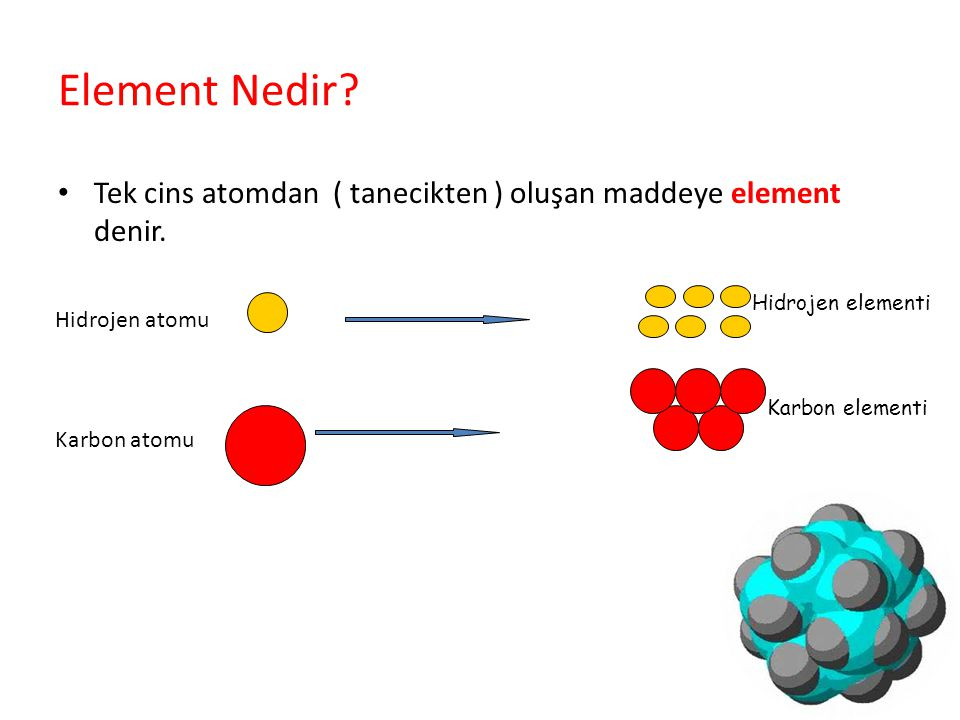 Element Nedir? Tek cins atomdan ( tanecikten ) oluşan maddeye element denir. Hidrojen atomu Karbon atomu Hidrojen elementi Karbon elementi