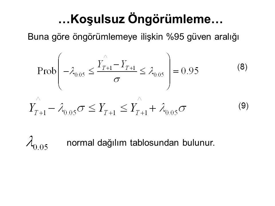 Buna göre öngörümlemeye ilişkin %95 güven aralığı (8) (9) normal dağılım tablosundan bulunur. …Koşulsuz Öngörümleme…