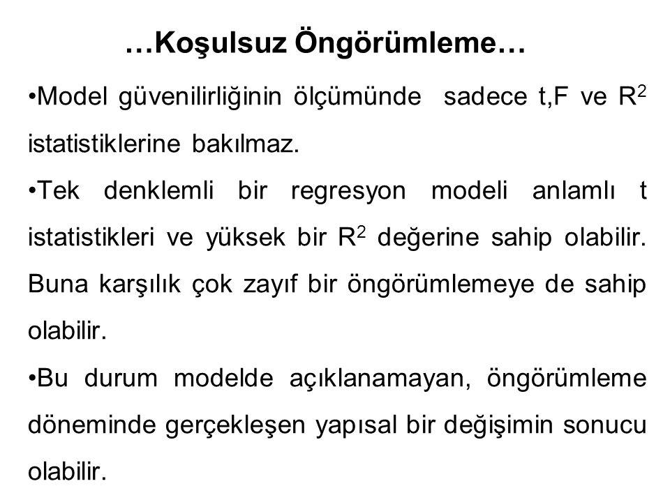 …Koşulsuz Öngörümleme… Model güvenilirliğinin ölçümünde sadece t,F ve R 2 istatistiklerine bakılmaz. Tek denklemli bir regresyon modeli anlamlı t ista