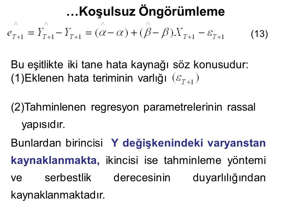 …Koşulsuz Öngörümleme Bu eşitlikte iki tane hata kaynağı söz konusudur: (1)Eklenen hata teriminin varlığı (2)Tahminlenen regresyon parametrelerinin ra
