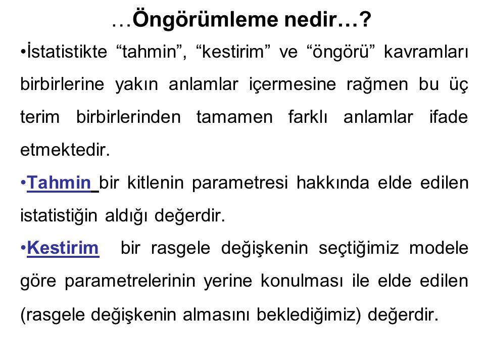 …Koşulsuz Öngörümleme Bu varyans ve kovaryans eşitlikleri (16) eşitliğinde yerine konulur ve terimler sadeleştirilirse : Öngörümleme hatasının dağılımı (…Devam) (18) (16)