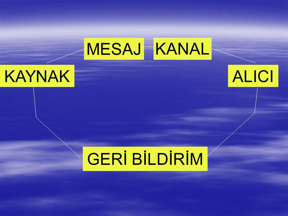 KANAL KAYNAK MESAJ ALICI GERİ BİLDİRİM