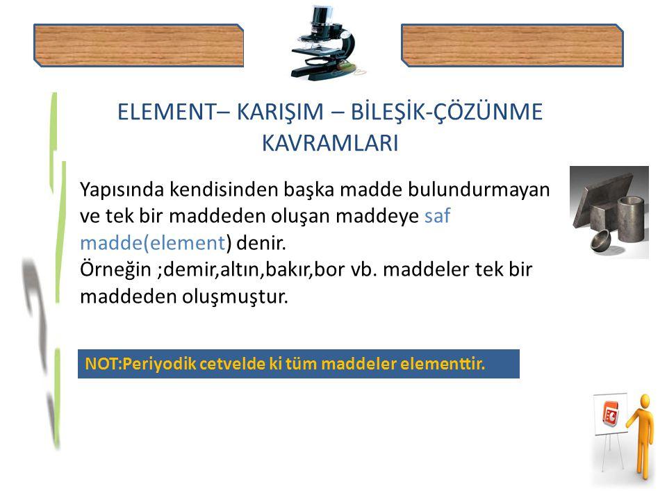 ELEMENT– KARIŞIM – BİLEŞİK-ÇÖZÜNME KAVRAMLARI Yapısında kendisinden başka madde bulundurmayan ve tek bir maddeden oluşan maddeye saf madde(element) denir.