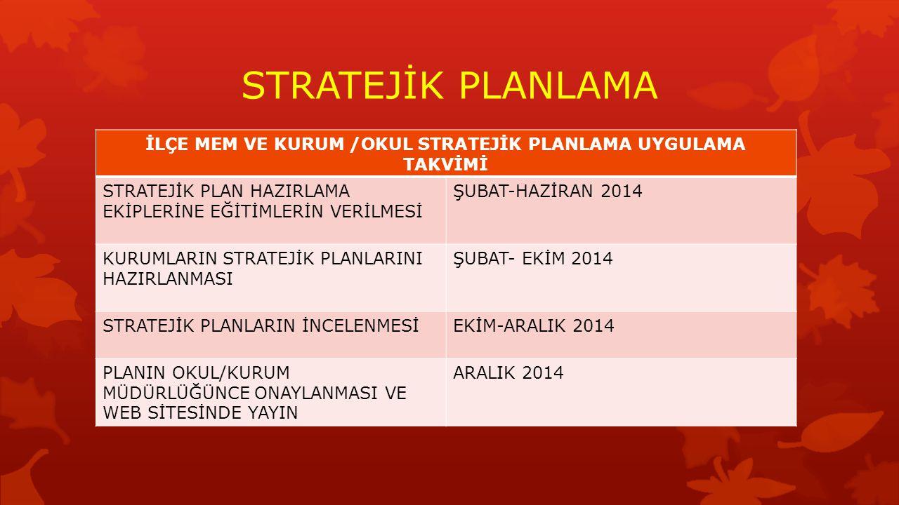  Eğitimde kalite yönetim sistemi için oluşturulacak kalite kurulları; Kurumlarımızda oluşturduğumuz Stratejik Plan Hazırlama Ekiplerinden seçilmesi daha uygun olacaktır.
