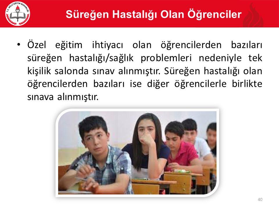 40 Süreğen Hastalığı Olan Öğrenciler Özel eğitim ihtiyacı olan öğrencilerden bazıları süreğen hastalığı/sağlık problemleri nedeniyle tek kişilik salonda sınav alınmıştır.
