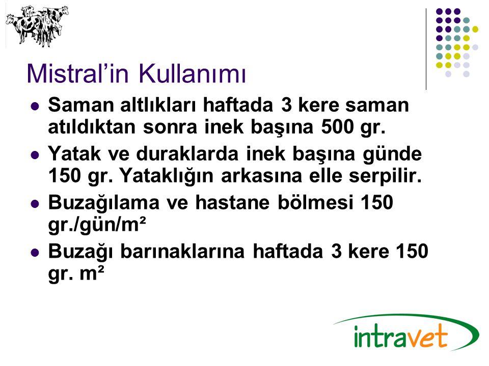 Mistral'in Kullanımı Saman altlıkları haftada 3 kere saman atıldıktan sonra inek başına 500 gr. Yatak ve duraklarda inek başına günde 150 gr. Yataklığ