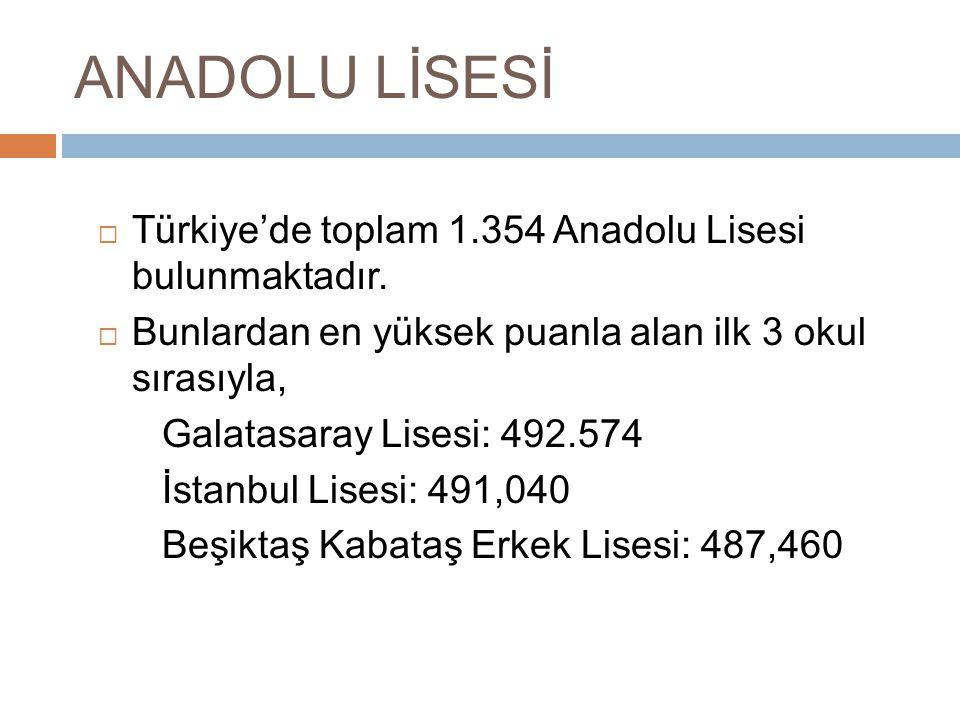 ANADOLU LİSESİ  Türkiye'de toplam 1.354 Anadolu Lisesi bulunmaktadır.  Bunlardan en yüksek puanla alan ilk 3 okul sırasıyla, Galatasaray Lisesi: 492