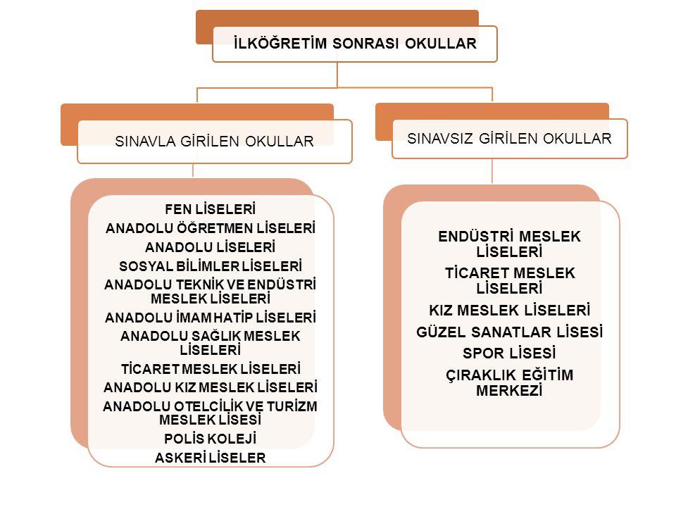 9.SINIF TÜM LİSELER İÇİN ORTAKTIR.
