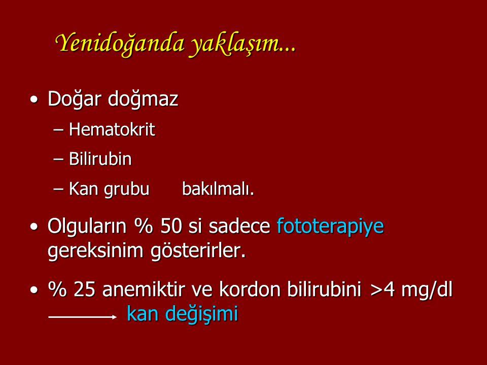 Yenidoğanda yaklaşım... Doğar doğmazDoğar doğmaz –Hematokrit –Bilirubin –Kan grubu bakılmalı. Olguların % 50 si sadece fototerapiye gereksinim gösteri