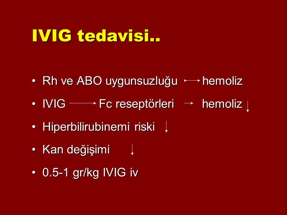 IVIG tedavisi.. Rh ve ABO uygunsuzluğu hemolizRh ve ABO uygunsuzluğu hemoliz IVIG Fc reseptörleri hemolizIVIG Fc reseptörleri hemoliz Hiperbilirubinem