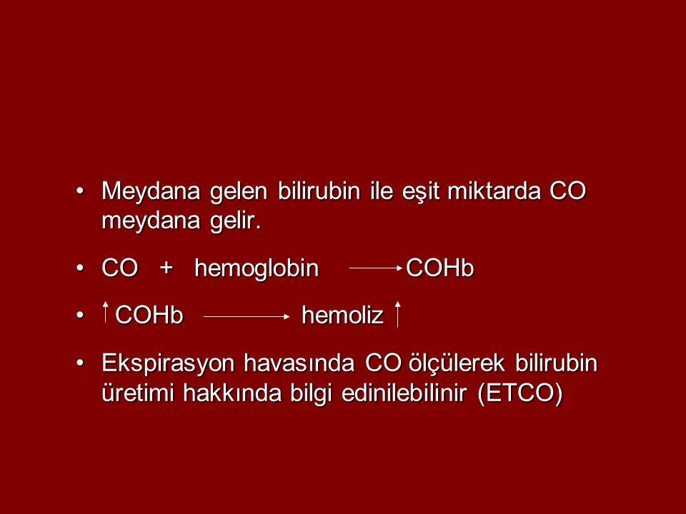 Meydana gelen bilirubin ile eşit miktarda CO meydana gelir.Meydana gelen bilirubin ile eşit miktarda CO meydana gelir. CO + hemoglobin COHbCO + hemogl