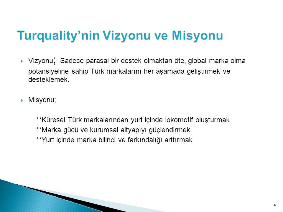  Vizyonu ; Sadece parasal bir destek olmaktan öte, global marka olma potansiyeline sahip Türk markalarını her aşamada geliştirmek ve desteklemek.  M