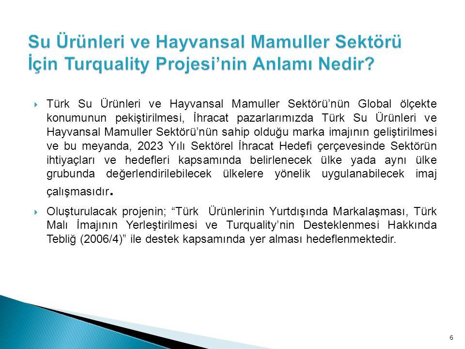  Türk Su Ürünleri ve Hayvansal Mamuller Sektörü'nün Global ölçekte konumunun pekiştirilmesi, İhracat pazarlarımızda Türk Su Ürünleri ve Hayvansal Mam