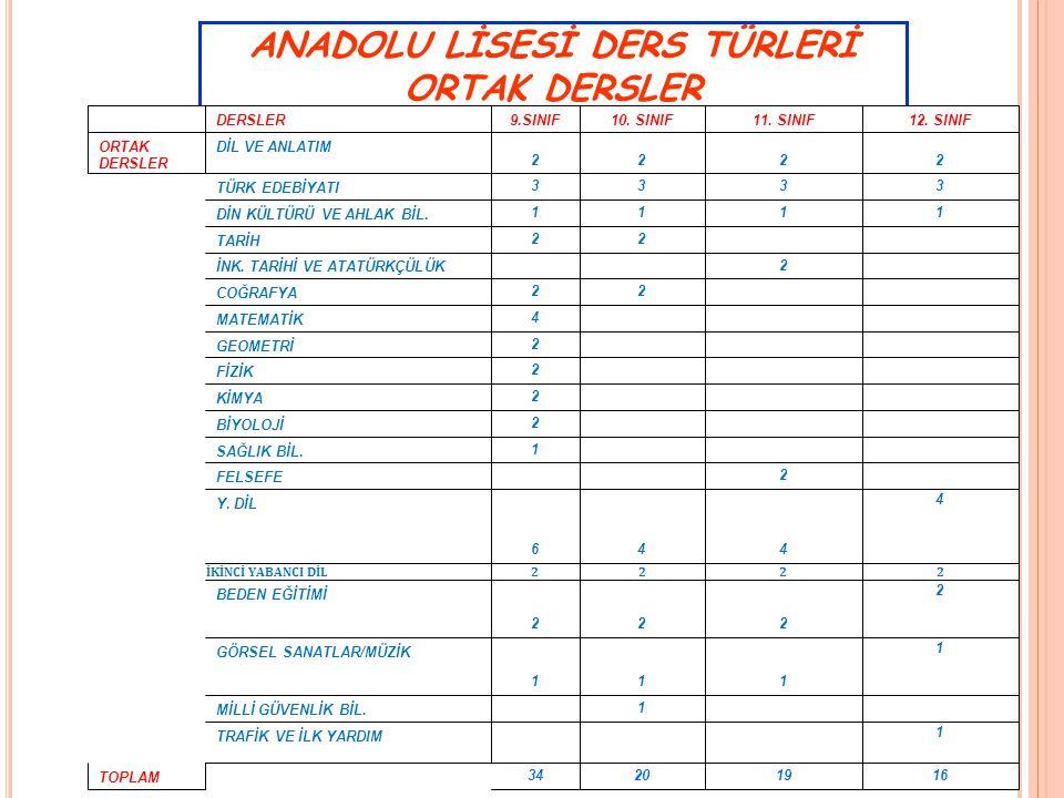 ANADOLU LİSESİ DERS TÜRLERİ ORTAK DERSLER