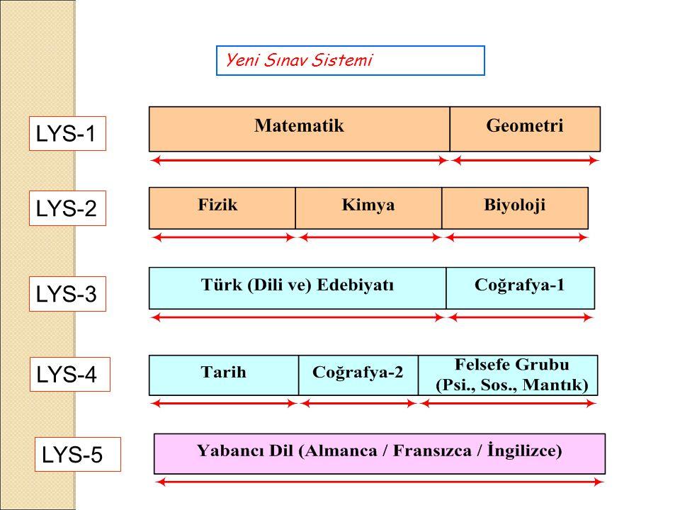 LYS-1 LYS-3 LYS-4 LYS-5 LYS-2 Yeni Sınav Sistemi