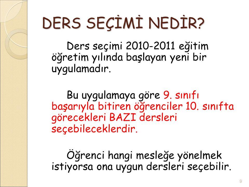 DERS SEÇİMİ NEDİR.Ders seçimi 2010-2011 eğitim öğretim yılında başlayan yeni bir uygulamadır.