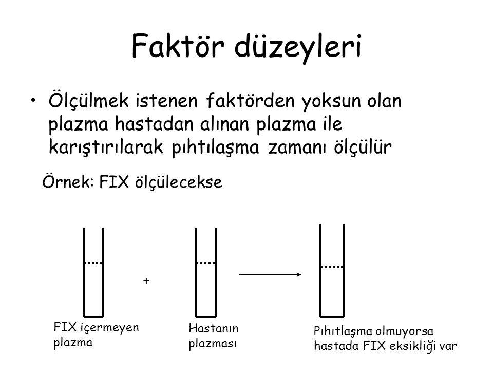 Faktör düzeyleri Ölçülmek istenen faktörden yoksun olan plazma hastadan alınan plazma ile karıştırılarak pıhtılaşma zamanı ölçülür + Örnek: FIX ölçülecekse FIX içermeyen plazma Hastanın plazması Pıhıtlaşma olmuyorsa hastada FIX eksikliği var