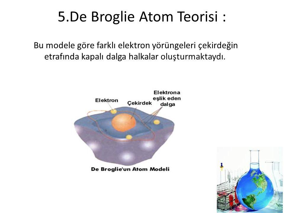 5.De Broglie Atom Teorisi : Bu modele göre farklı elektron yörüngeleri çekirdeğin etrafında kapalı dalga halkalarıoluşturmaktaydı.