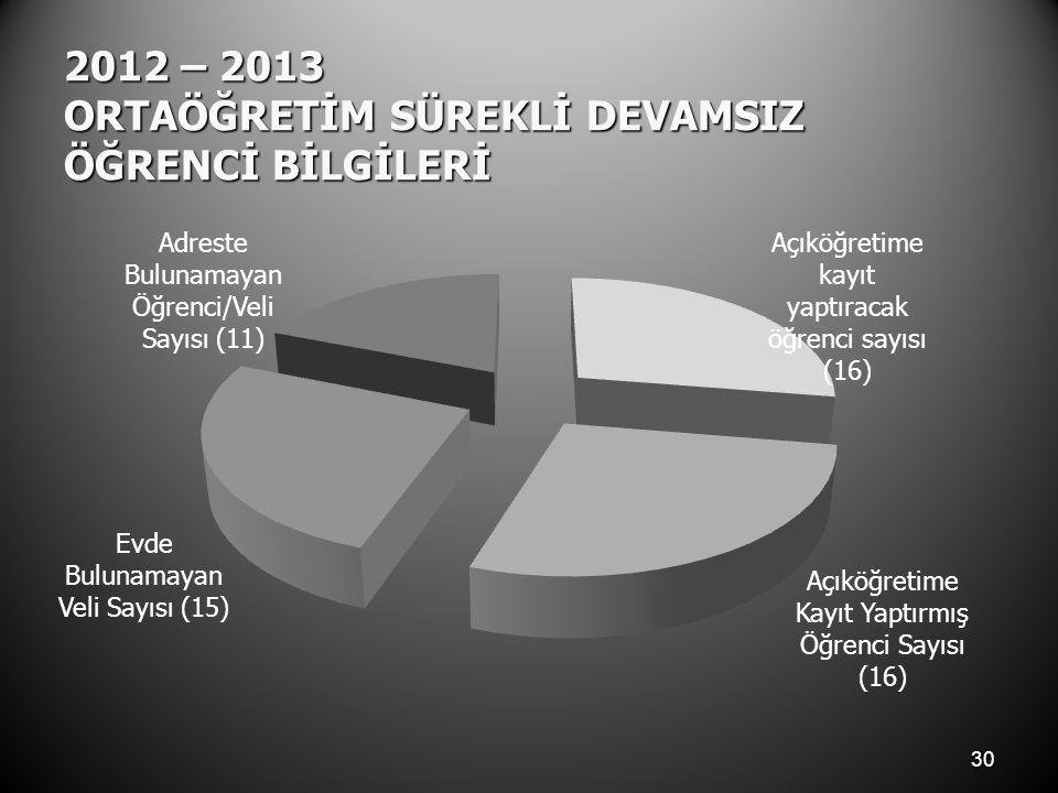 2012 – 2013 ORTAÖĞRETİM SÜREKLİ DEVAMSIZ ÖĞRENCİ BİLGİLERİ 30