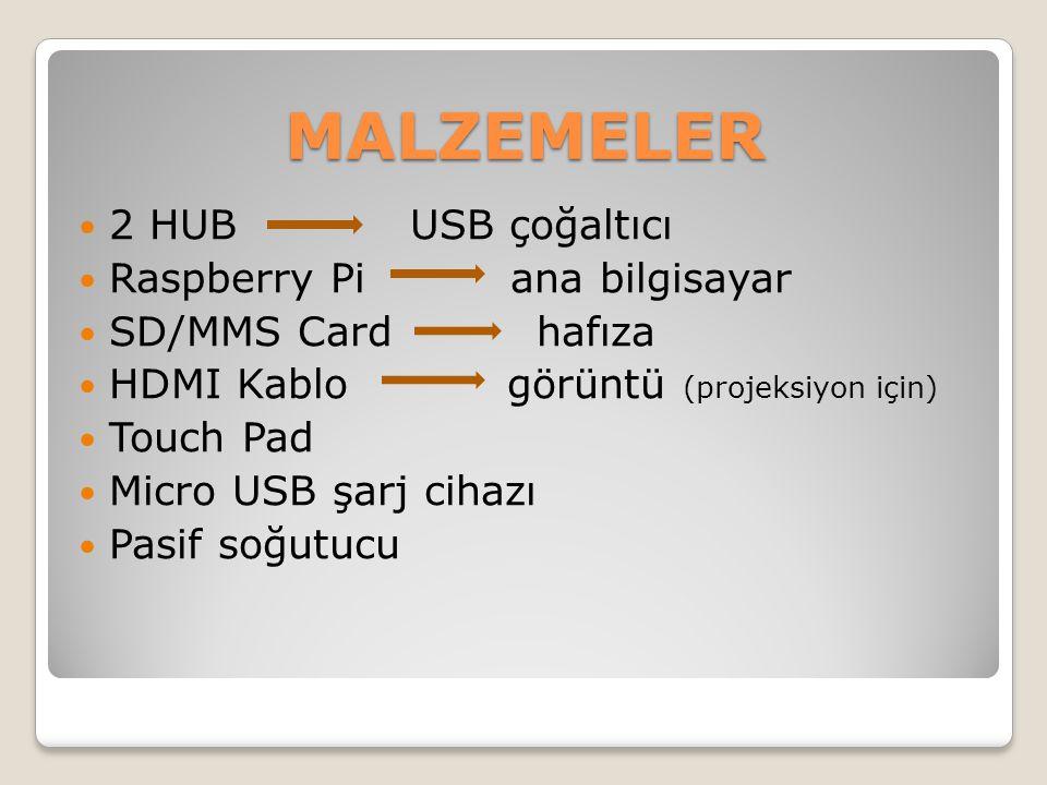 MALZEMELER 2 HUB USB çoğaltıcı Raspberry Pi ana bilgisayar SD/MMS Card hafıza HDMI Kablo görüntü (projeksiyon için) Touch Pad Micro USB şarj cihazı Pasif soğutucu