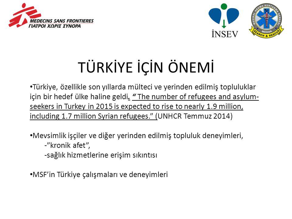 TÜRKİYE İÇİN ÖNEMİ Türkiye, özellikle son yıllarda mülteci ve yerinden edilmiş topluluklar için bir hedef ülke haline geldi.
