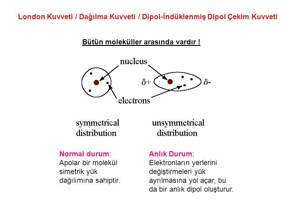 Normal durum: Apolar bir molekül simetrik yük dağılımına sahiptir. Anlık Durum: Elektronların yerlerini değiştirmeleri yük ayrılmasına yol açar, bu da