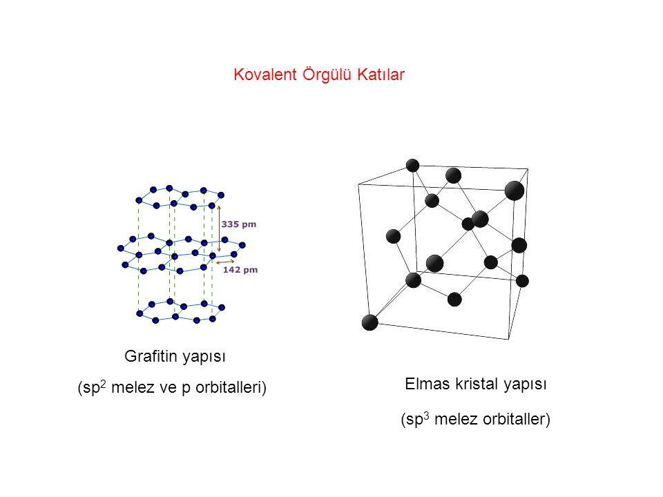 Grafitin yapısı Elmas kristal yapısı (sp 2 melez ve p orbitalleri) (sp 3 melez orbitaller) Kovalent Örgülü Katılar