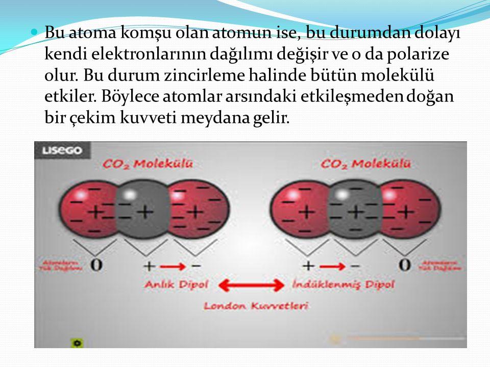 Bu atoma komşu olan atomun ise, bu durumdan dolayı kendi elektronlarının dağılımı değişir ve o da polarize olur. Bu durum zincirleme halinde bütün mol