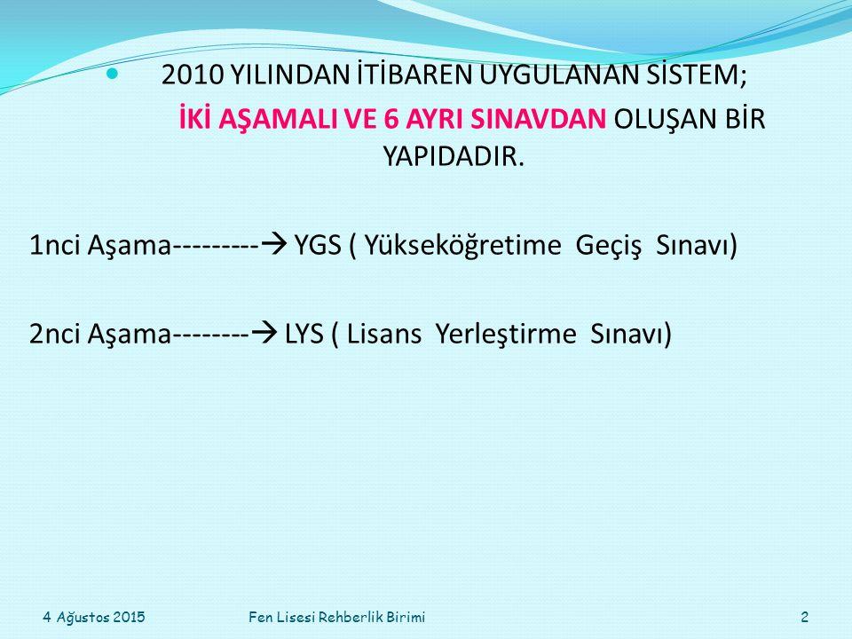 MF PUANI İÇİN DERSLERİN KATKI ORANLARI Türkçe T.MatSosyalFen B.