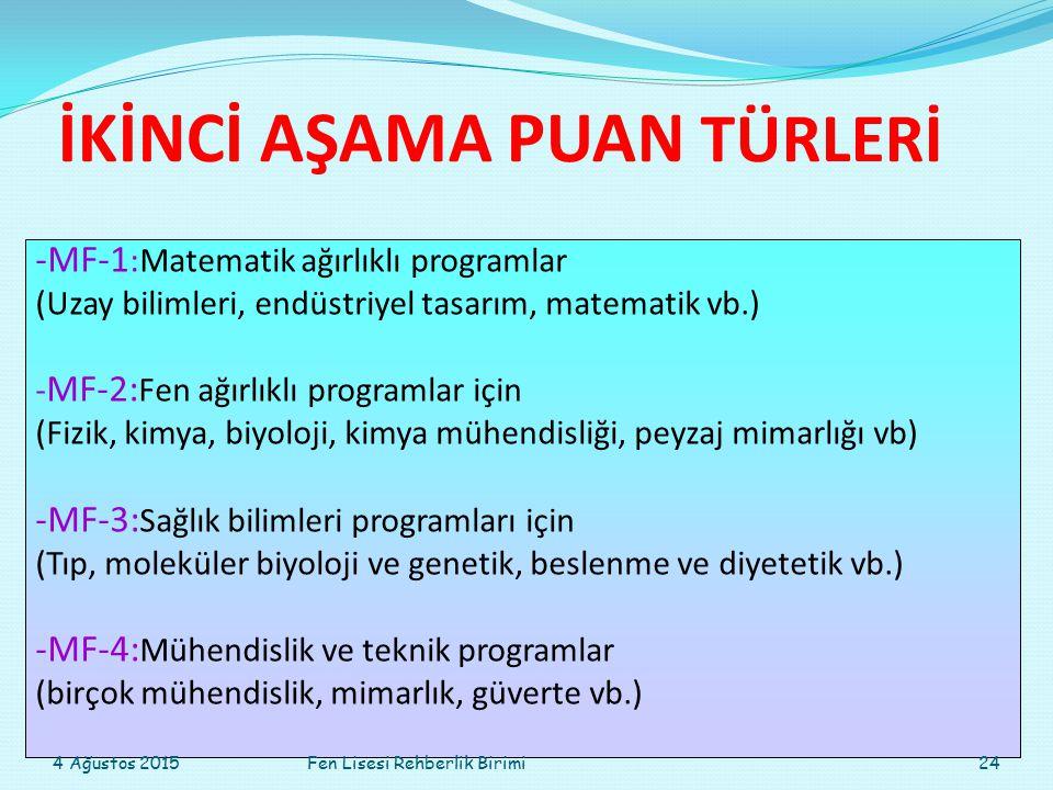 İKİNCİ AŞAMA PUAN TÜRLERİ -MF-1 :Matematik ağırlıklı programlar (Uzay bilimleri, endüstriyel tasarım, matematik vb.) - MF-2: Fen ağırlıklı programlar için (Fizik, kimya, biyoloji, kimya mühendisliği, peyzaj mimarlığı vb) -MF-3: Sağlık bilimleri programları için (Tıp, moleküler biyoloji ve genetik, beslenme ve diyetetik vb.) -MF-4: Mühendislik ve teknik programlar (birçok mühendislik, mimarlık, güverte vb.) 4 Ağustos 201524Fen Lisesi Rehberlik Birimi