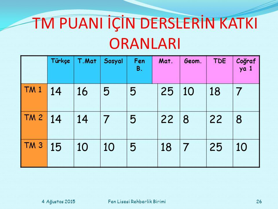 TM PUANI İÇİN DERSLERİN KATKI ORANLARI Türkçe T.MatSosyalFen B.