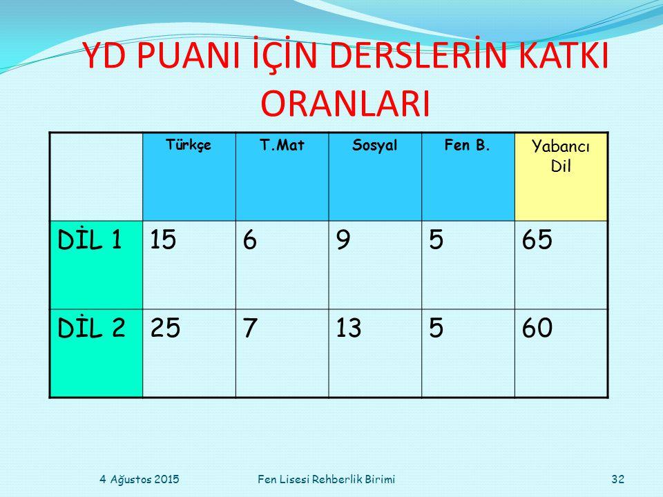 YD PUANI İÇİN DERSLERİN KATKI ORANLARI Türkçe T.MatSosyalFen B.