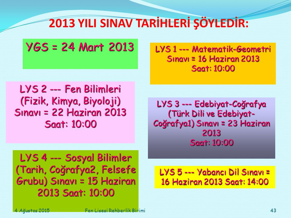 YGS = 24 Mart 2013 LYS 1 --- Matematik-Geometri Sınavı = 16 Haziran 2013 Saat: 10:00 LYS 2 --- Fen Bilimleri (Fizik, Kimya, Biyoloji) Sınavı = 22 Haziran 2013 Saat: 10:00 LYS 3 --- Edebiyat-Coğrafya (Türk Dili ve Edebiyat- Coğrafya1) Sınavı = 23 Haziran 2013 Saat: 10:00 LYS 4 --- Sosyal Bilimler (Tarih, Coğrafya2, Felsefe Grubu) Sınavı = 15 Haziran 2013 Saat: 10:00 LYS 5 --- Yabancı Dil Sınavı = 16 Haziran 2013 Saat: 14:00 2013 YILI SINAV TARİHLERİ ŞÖYLEDİR: 4 Ağustos 201543Fen Lisesi Rehberlik Birimi