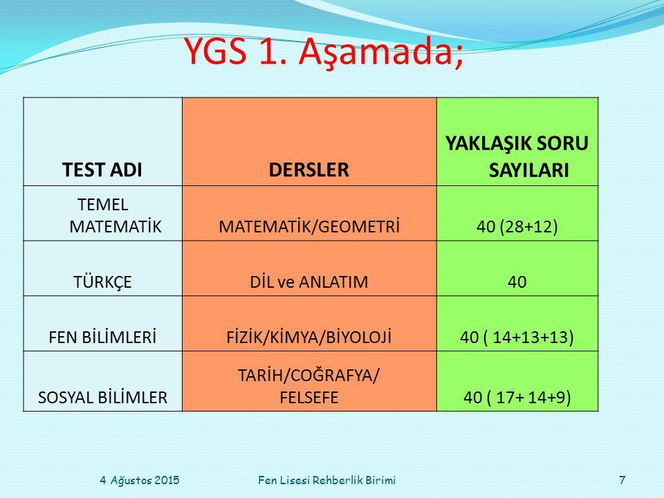 YGS 1.