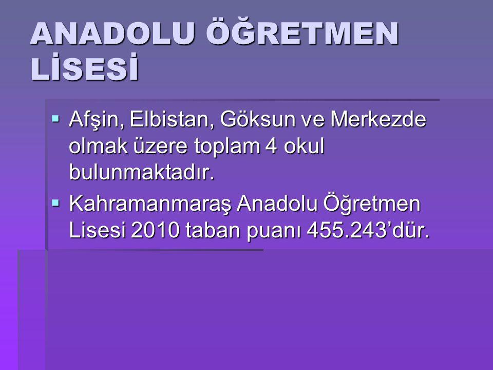  Afşin, Elbistan, Göksun ve Merkezde olmak üzere toplam 4 okul bulunmaktadır.  Kahramanmaraş Anadolu Öğretmen Lisesi 2010 taban puanı 455.243'dür. A