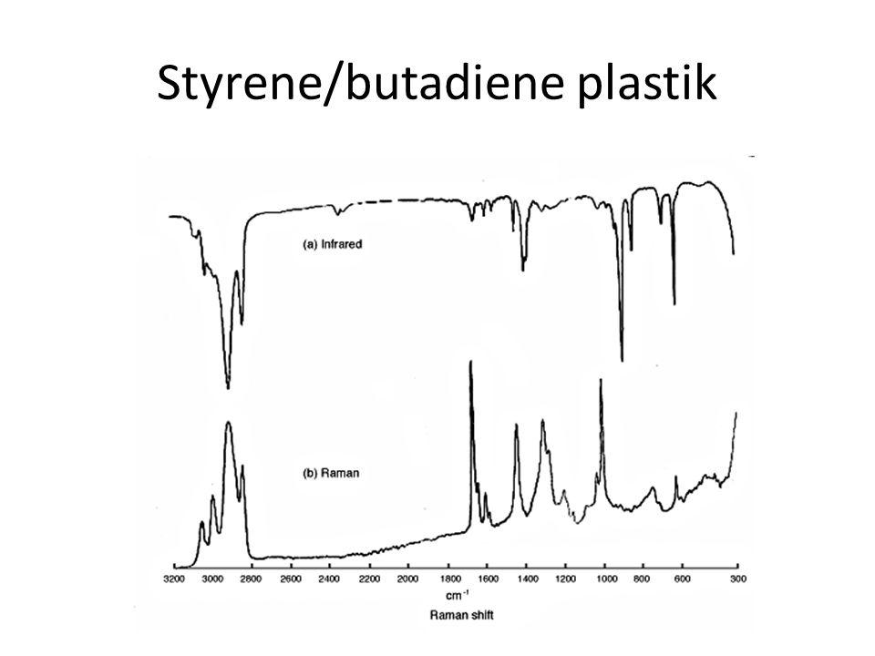 Styrene/butadiene plastik