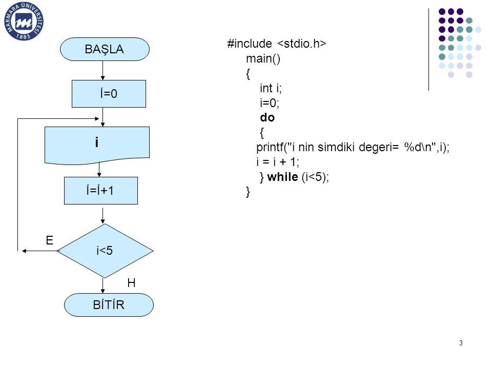 3 BAŞLA İ=0 i i<5 BİTİR İ=İ+1 #include main() { int i; i=0; do { printf( i nin simdiki degeri= %d\n ,i); i = i + 1; } while (i<5); } E H