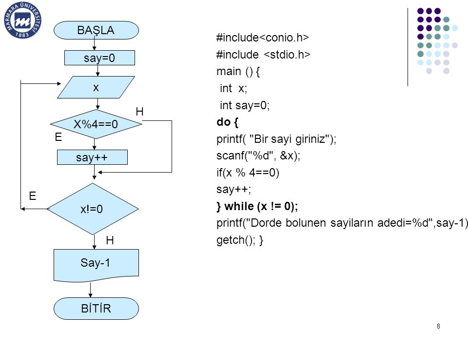 8 BAŞLA say=0 x!=0 BİTİR say++ x X%4==0 H E E Say-1 H #include main () { int x; int say=0; do { printf( Bir sayi giriniz ); scanf( %d , &x); if(x % 4==0) say++; } while (x != 0); printf( Dorde bolunen sayiların adedi=%d ,say-1); getch(); }
