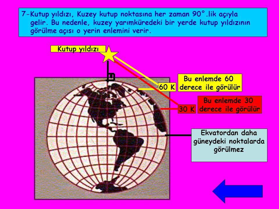 7-Kutup yıldızı, Kuzey kutup noktasına her zaman 90°.lik açıyla gelir. Bu nedenle, kuzey yarımküredeki bir yerde kutup yıldızının görülme açısı o yeri