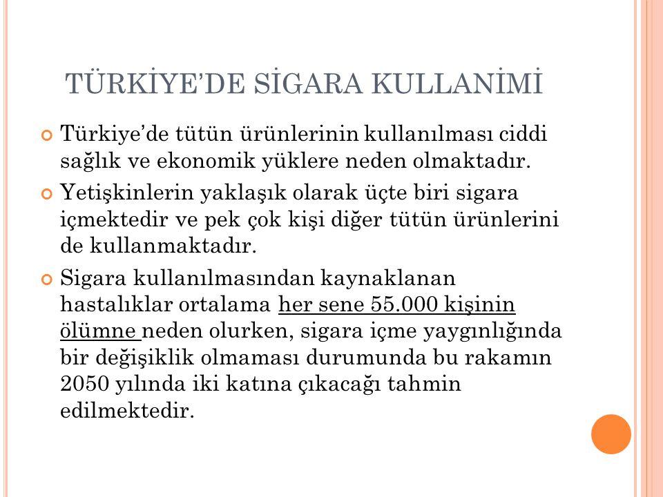TÜRKİYE'DE SİGARA KULLANİMİ Türkiye'de tütün ürünlerinin kullanılması ciddi sağlık ve ekonomik yüklere neden olmaktadır. Yetişkinlerin yaklaşık olarak