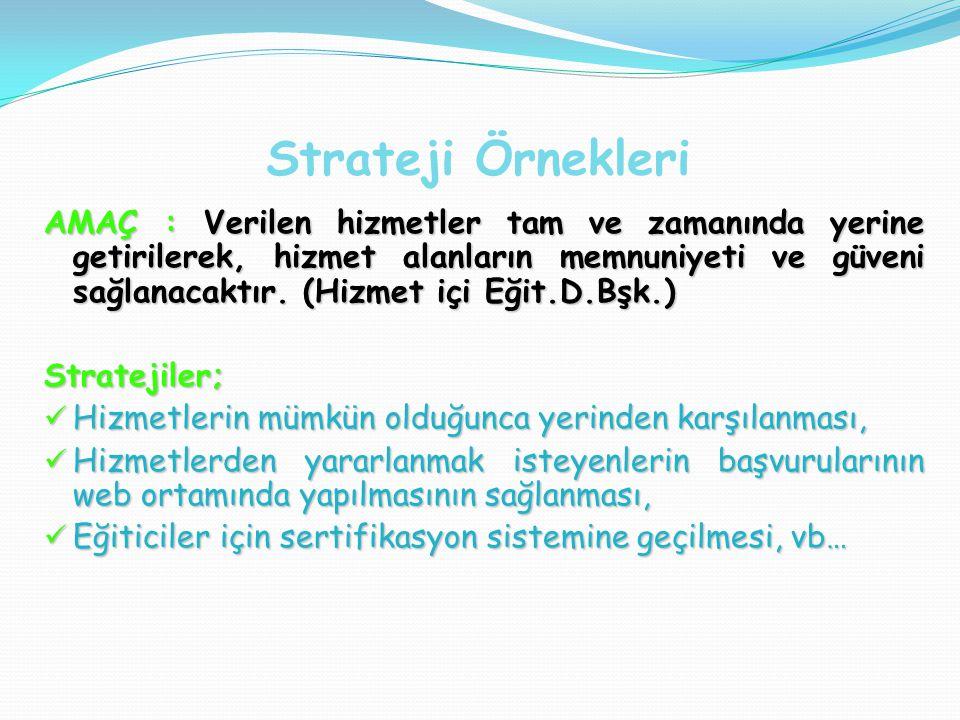 Strateji Örnekleri AMAÇ : Verilen hizmetler tam ve zamanında yerine getirilerek, hizmet alanların memnuniyeti ve güveni sağlanacaktır. (Hizmet içi Eği