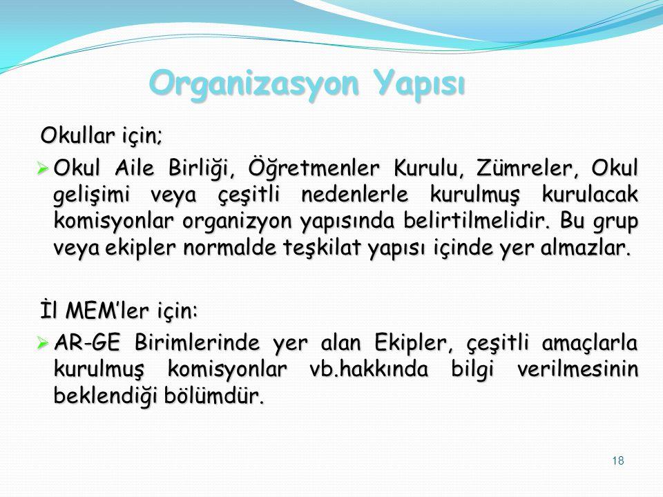 Organizasyon Yapısı Okullar için;  Okul Aile Birliği, Öğretmenler Kurulu, Zümreler, Okul gelişimi veya çeşitli nedenlerle kurulmuş kurulacak komisyon