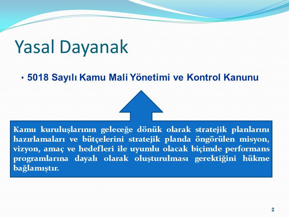 Yasal Dayanak 3 26/05/2006 tarihli Kamu İdarelerinde Stratejik Planlamaya İlişkin Usul ve Esaslar Hakkında Yönetmelik Bu yönetmelik doğrultusunda Bakanlığımızın ilk stratejik planı yapılmış ve 2010 yılı Ocak ayında yürürlüğe girmiştir.