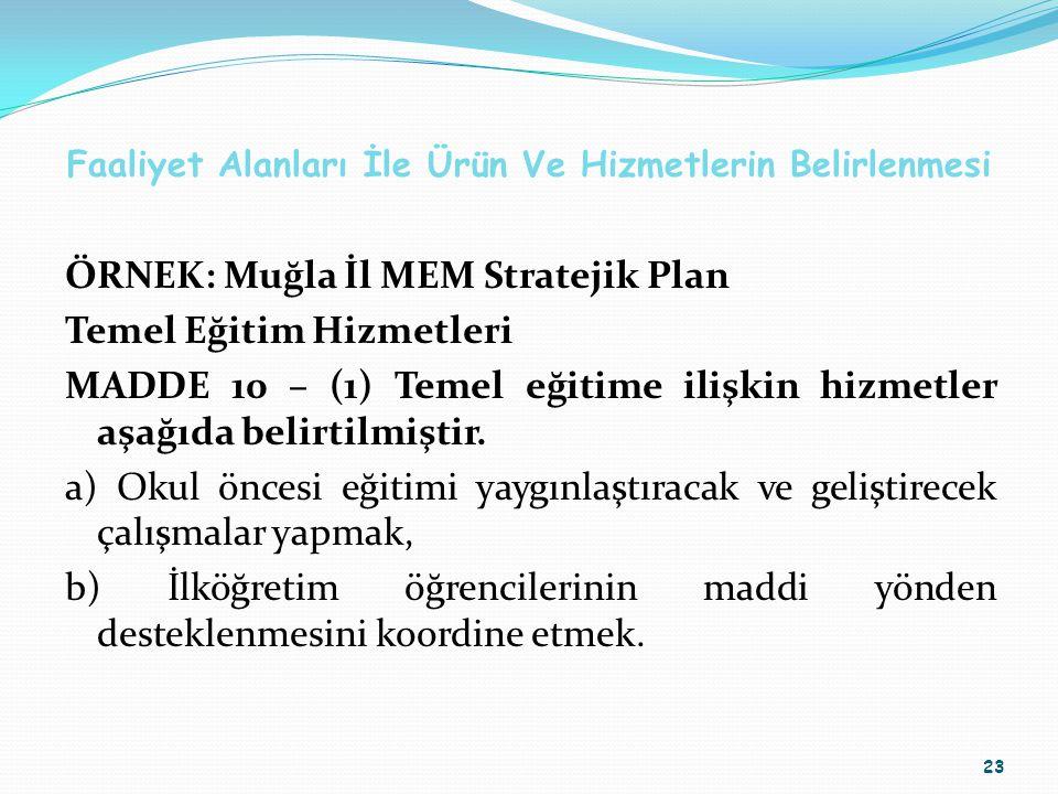 ÖRNEK: Muğla İl MEM Stratejik Plan Temel Eğitim Hizmetleri MADDE 10 – (1) Temel eğitime ilişkin hizmetler aşağıda belirtilmiştir. a) Okul öncesi eğiti