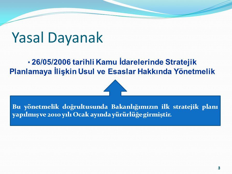 Yasal Dayanak 4 2013/26 Sayılı Genelge Bu genelge ile 2015-2019 Stratejik Planlama süreci ve çalışmaları başlatılmıştır.