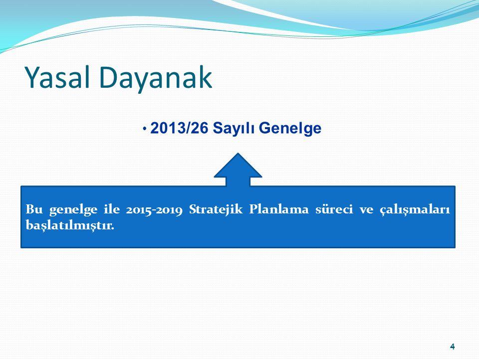D- Paydaş Analizi Katılımcılık stratejik planlamanın temel unsurlarından biridir.