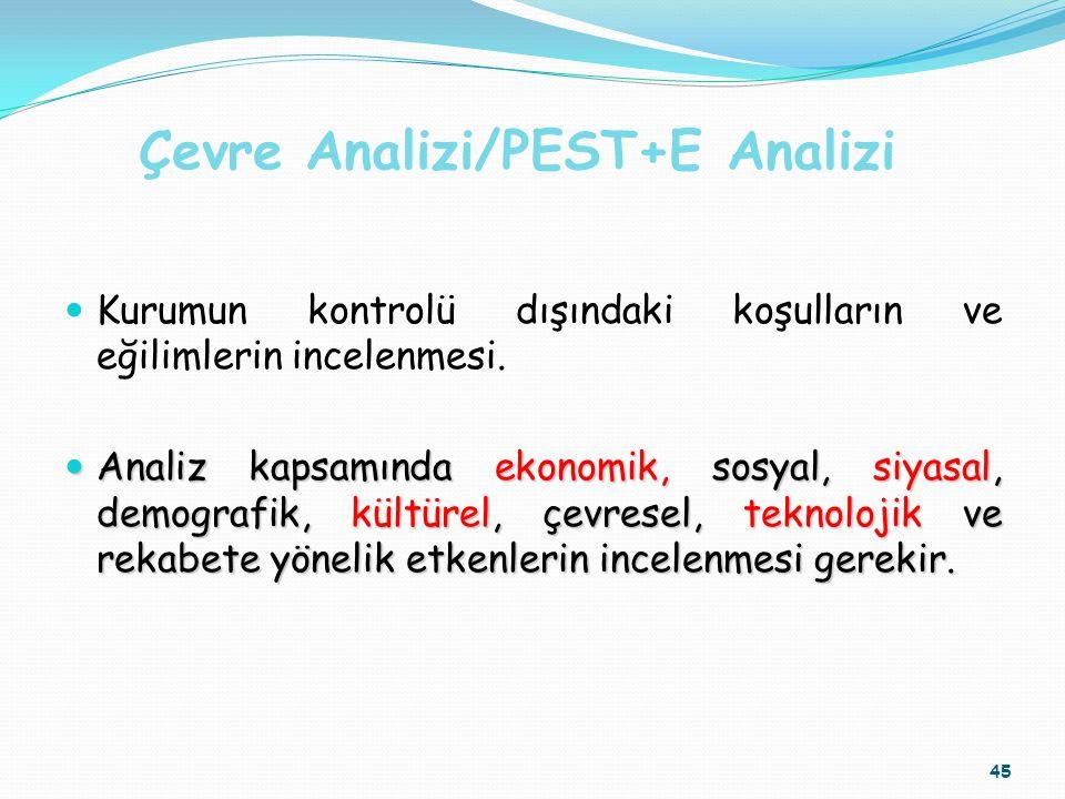 Çevre Analizi/PEST+E Analizi Kurumun kontrolü dışındaki koşulların ve eğilimlerin incelenmesi. Analiz kapsamında ekonomik, sosyal, siyasal, demografik