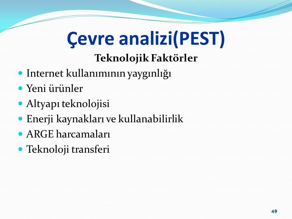 Çevre analizi(PEST) Teknolojik Faktörler Internet kullanımının yaygınlığı Yeni ürünler Altyapı teknolojisi Enerji kaynakları ve kullanabilirlik ARGE h